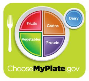 MyPlate Inforgraphic